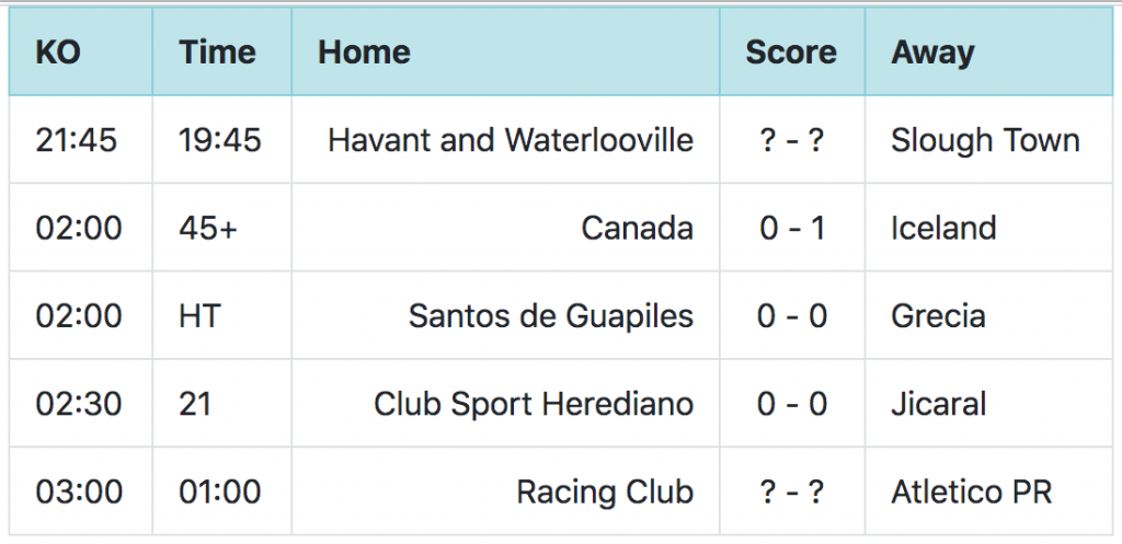 soccer API: How to create livescore website - part 2